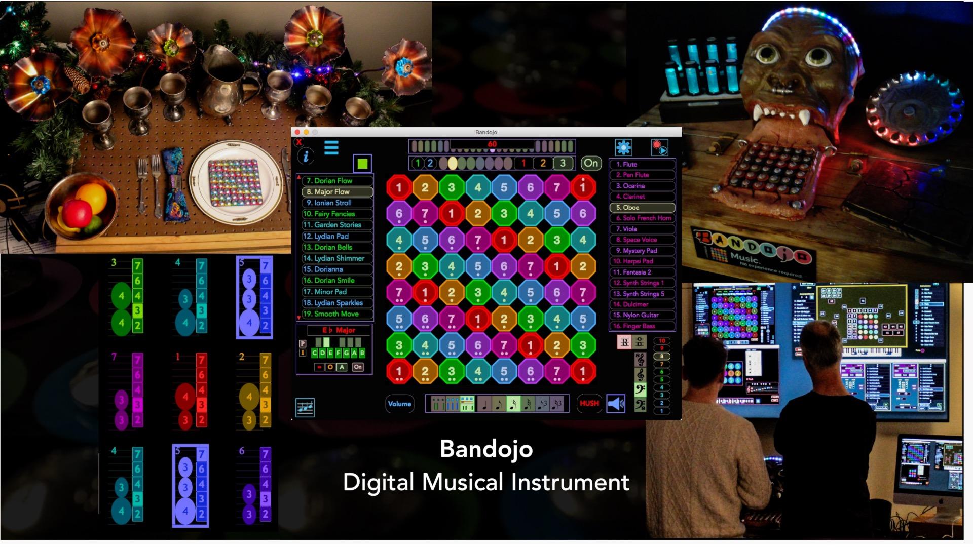 Bandojo DMI Overview